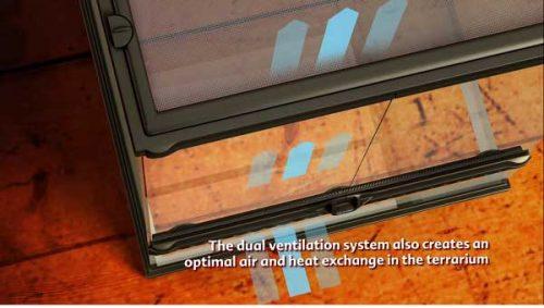 Exo Terra Dual Ventilation System